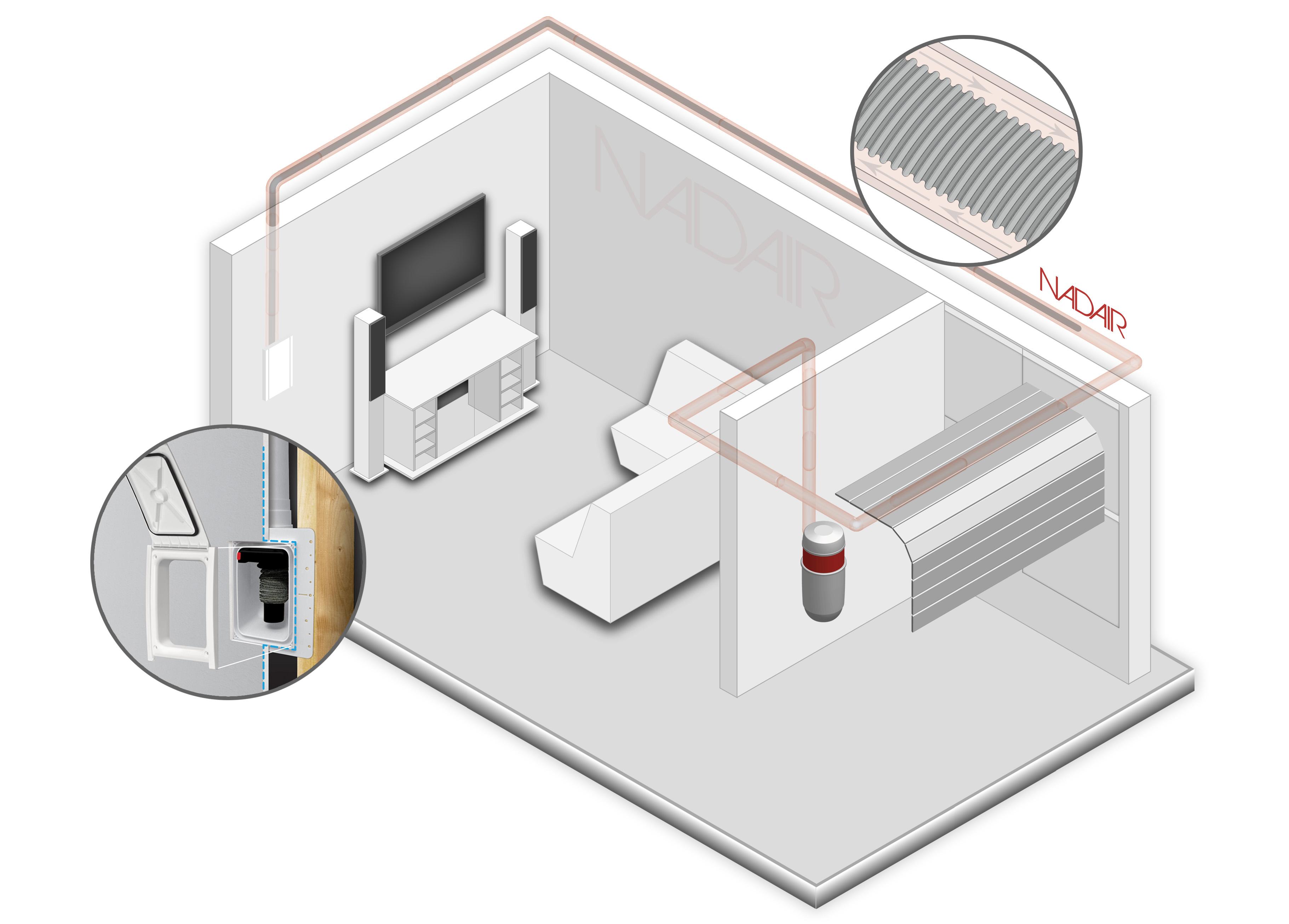 Plan 3D RETRAFLEX